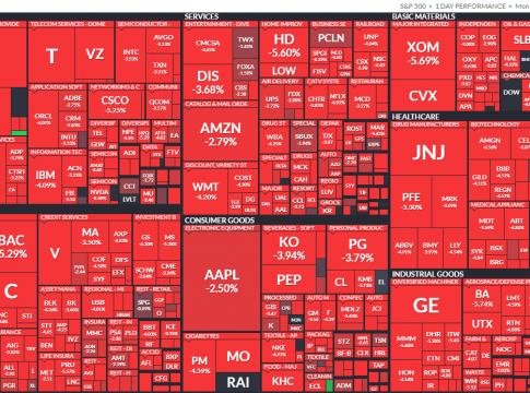 Динамика американского рынка по итогам торгов 5 февраля 2018