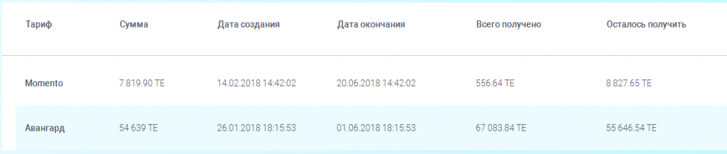 Лига_мои_инвестиции_02-03-2018