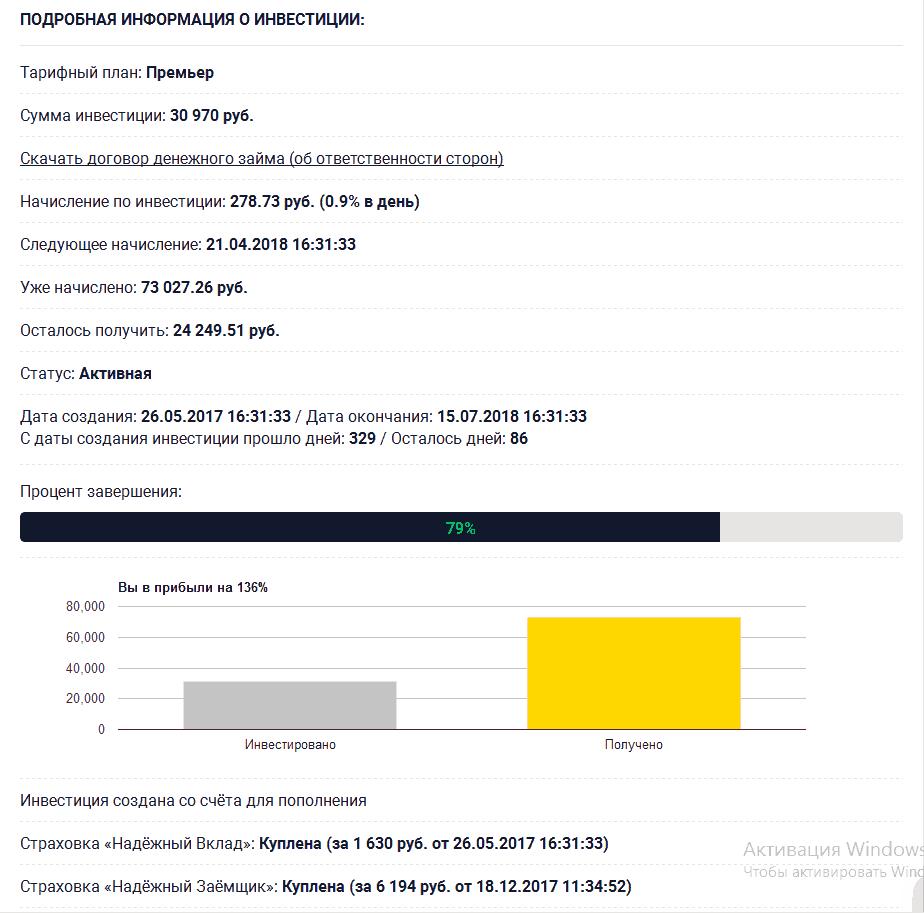 2018-04-20_Кэшбери-1_Инвестиции