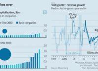 Какой будет следующая рецессия